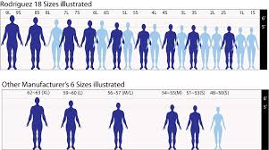 Height Chart With People Until Height Comparison Chart 4 Canadianpharmacy Prices Net
