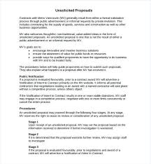 Unsolicited Cover Letter Sample Unsolicited Cover Letter Template Bitacorita