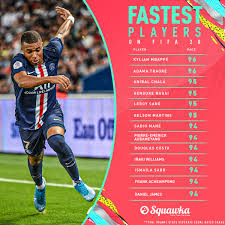 The fastest players on FIFA 20