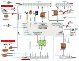 relay ladder wiring diagram images relay wiring diagram taco get mega 3 wiring diagram on jackson hvac zone