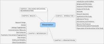 Custom dissertation methodology editor websites online edmcorporate com Best Thesis Proposal Ghostwriting For Hire Usa