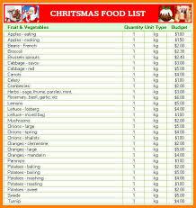 11+ Grocery Shopping List For Christmas Dinner | Plastic-Mouldings