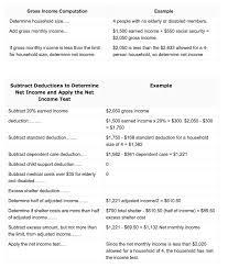 Food Stamp Chart Florida Pa Snap Benefits Income Limits Jpeg Pa Compass Renew