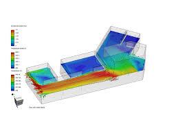 Hvac Design For Dummies Atrium Hvac Architecture Construction Simscale
