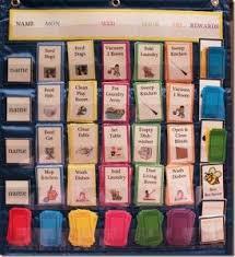 Interactive Chore Chart Free Interactive Kids Chore Chart Chore Chart Kids