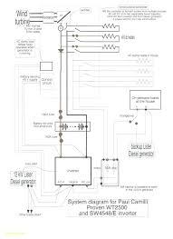 kohler generator connection diagram for wire genset wiring kohler generator wiring diagram new fresh genset