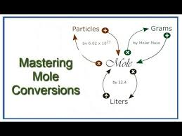 Converting From Moles To Grams Liters Particles Using The Mole Map And Conversion Factors