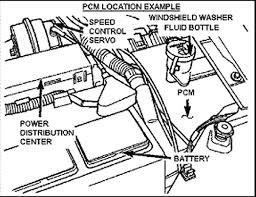 2004 subaru impreza outback awd 2 5l fi sohc 4cyl repair guides fig