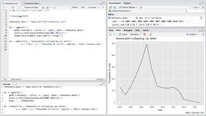 How To Create A Simple Line Chart In R Storybench