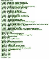 100 ideas 2012 jetta tdi wiring diagram on elizabethrudolph us 2001 Vw Jetta Fuse Box 2009 jetta tdi wiring diagram wiring diagram 2001 vw jetta fuse box
