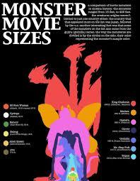 Sandworm Size Chart Size Matters Album On Imgur