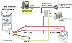 dc wiring diagram 24 wiring diagram user dc wiring diagram 24 wiring diagram datasource 24vdc relay wiring diagram dc wiring diagram 24