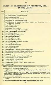 British Army Wikipedia
