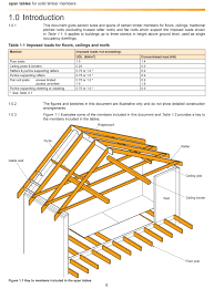 timber decking load span tables there are a lot of people who hear about deck stains and deck sealants and they get confused between the two the majorit