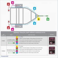 7 way trailer plug wiring diagram ford wiring diagram for a 7 way trailer plug wiring diagram ford wiring diagram for a trailer socket best 7