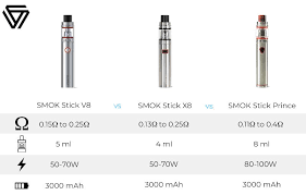 Smok Coil Chart Smok Stick Buying Guide X8 Vs V8 Vs Prince Vaping Com Blog