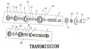 gear box reassembly and motor identity here s a generic chinese 4 speed trans diagram to get you started
