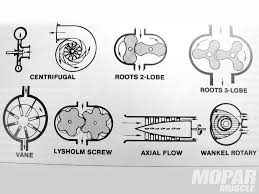 dodge 2 4l engine diagram wiring library 185197 14