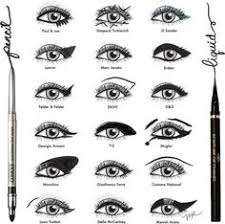 charts of diffe types of eye liner love this