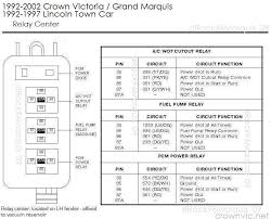 drock96marquis panther platform fuse charts page fuse block · 1992 2002 crown victoria grand marquis relay center