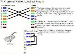 t1 wiring pinout wiring diagram site t1 wire diagram wiring diagram online t1 cable pinout rj45 to rj 48c rj48 wiring