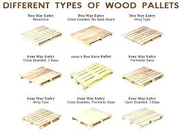 woods used for furniture. Is Woods Used For Furniture R