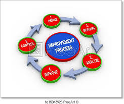 Free Art Print Of 3d Improvement Process Flow Chart
