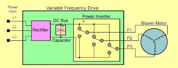 variable frequency drive block diagram info variable frequency drive block diagram wiring diagram wiring block