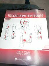 Trigger Point Flip Charts Pdf Travell And Simons Trigger Point Flip Charts By David G