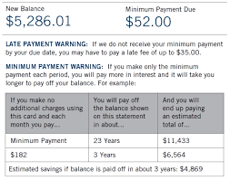 Minimum Credit Card Payment How To Pay Down Debt When You Cant Even Pay All Your Bills