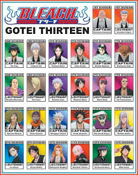 Bleach Relationships Chart Captains And Lieutenants Of The 13 Court Guard Squads