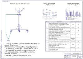 Дипломная работа проект по техническому обслуживанию машин и  01 01 12
