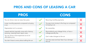 Leasing Versus Buying New Car What You Need To Know About Leasing A Car Intuit Turbo Blog