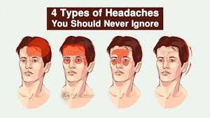 Headache Location Chart Types Of Headaches Types Of