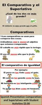 Best 25 Spanish People Ideas On Pinterest Spanish Vocabulary