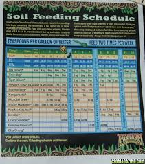 Maxi Grow Feeding Chart Nutes What To Use How To Use Them Tutorial Page 16