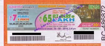 Bitcoin Original Price Kerala Lottery Result Bitcoin Graph