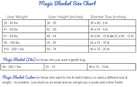 Weight Size Chart Choosing The Right Weight Magic Weighted Blanket