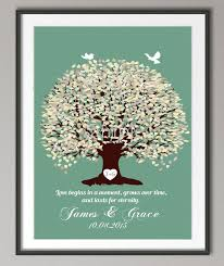 wedding anniversary poster family tree wall art print pictures canvas painting personalized wedding gifts love quote on personalized wedding gifts wall art with wedding anniversary poster family tree wall art print pictures