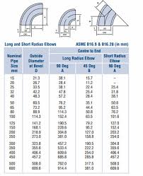 78 True To Life Pipe Elbow Size Chart