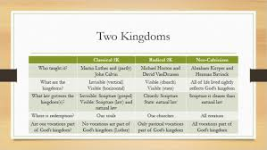 A Quick And Easy Chart On Two Kingdoms And Neo Calvinism