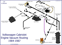 cis wiring diagram engine 1984 1987 cis lambda