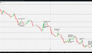 Forex Chf Yen Finance Data Listing And Disclaimers Xe