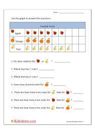 Favorite Girl Scout Cookies Bar Graph Worksheet Math Pinterest ...