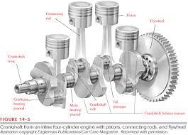 mech mecca automobile engine parts automobile engine parts