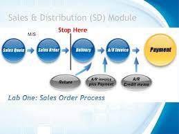 Sap Sales Order Workflow Sap Guided Workflow In Ibm Bpm Sap