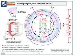 Ac Motor Windings Wiring Diagram Images Gallery