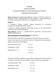 Анализ итоговых контрольных работ Анализ итоговой контрольной работы по русскому языку