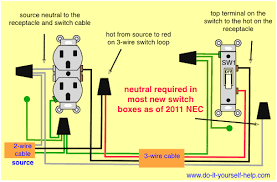 3 wire dryer receptacle beauteous plug diagram cristinalattaro Wiring A Plug For Switch wiring s for switch to control a wall receptacle beautiful 3 wire plug wiring a light switch for a plug