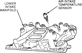 solved i need to know where the iat maf sensor is on my fixya 2003 Ford F 150 Maf Iat Sensor Wiring Diagram i need to know where zjlimited_658 gif Ford Focus MAF Sensor Wiring Diagram